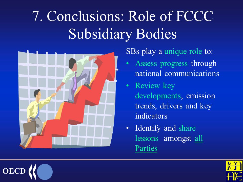 OECD 7. Conclusions: PAMs in OECD Significant action to date in Member countries Some success in de-coupling (e.g. c-intensity) OECD emissions still o