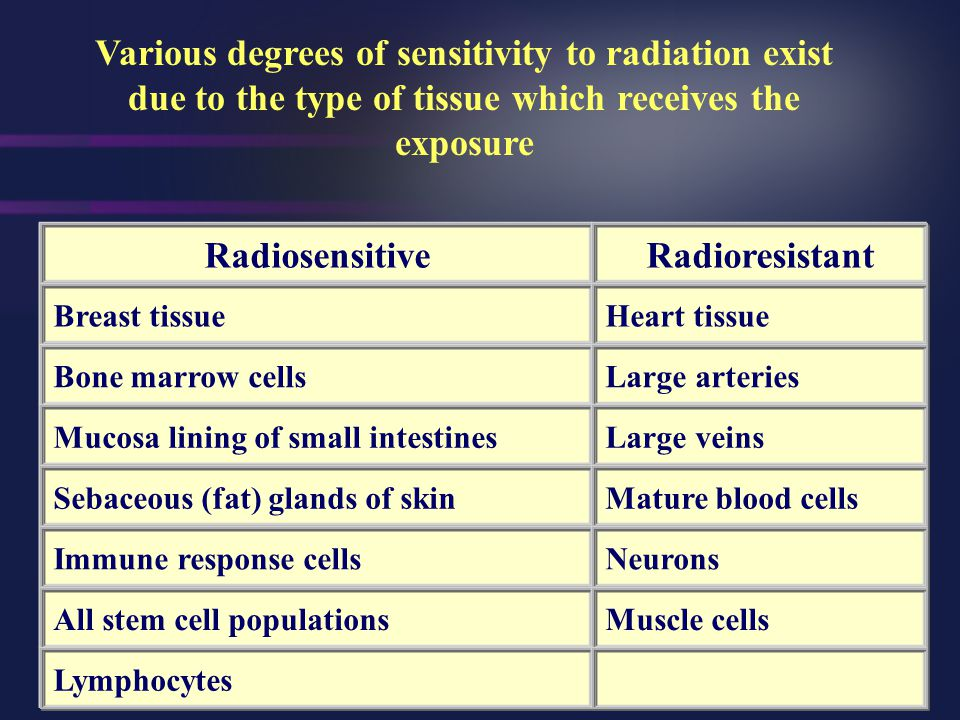 Radiosensitivity of Cells 1 As cells mature they become less sensitive to radiation As metabolic rate increases cells become more sensitive to radiati