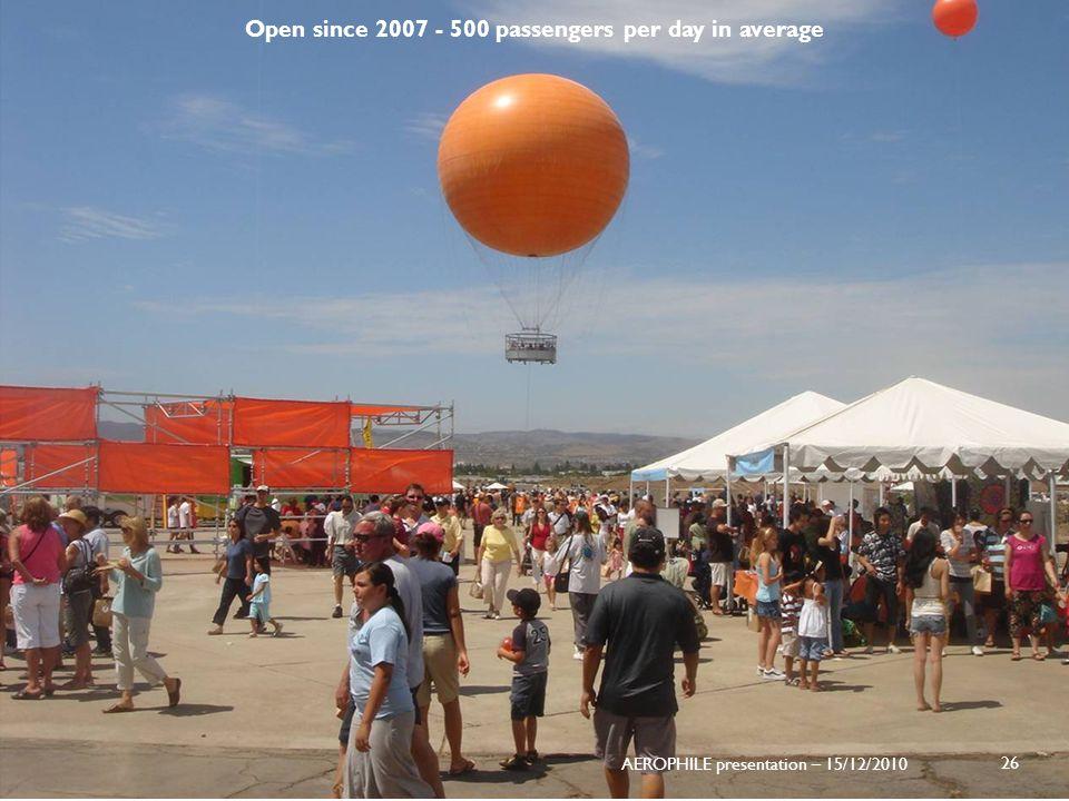 AEROPHILE presentation – 15/12/2010 26 Open since 2007 - 500 passengers per day in average