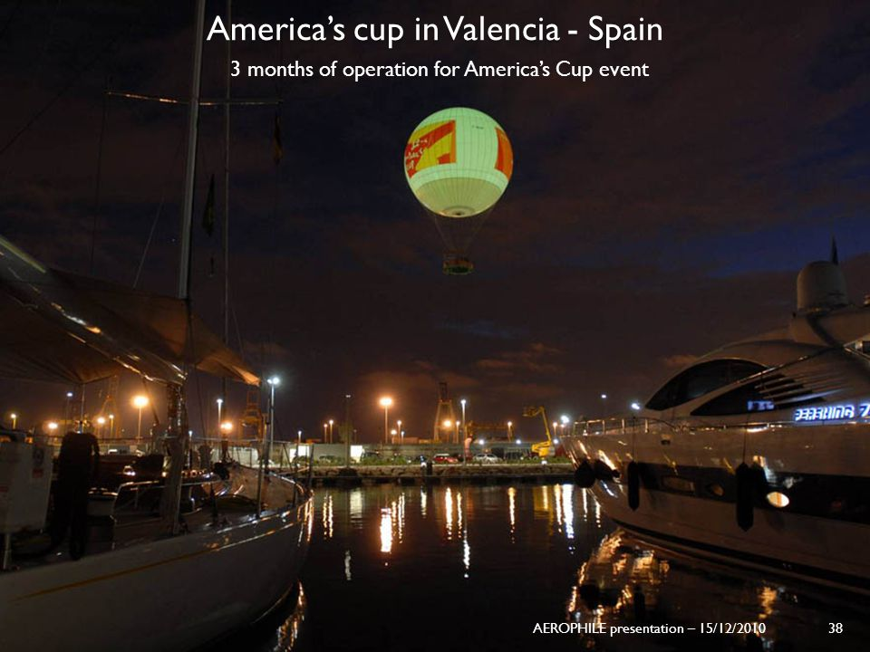 AEROPHILE presentation – 15/12/2010 38 Americas cup in Valencia - Spain 3 months of operation for Americas Cup event