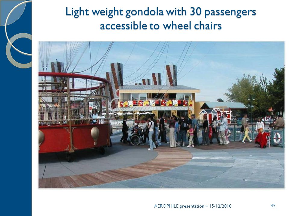 Light weight gondola with 30 passengers accessible to wheel chairs AEROPHILE presentation – 15/12/2010 45