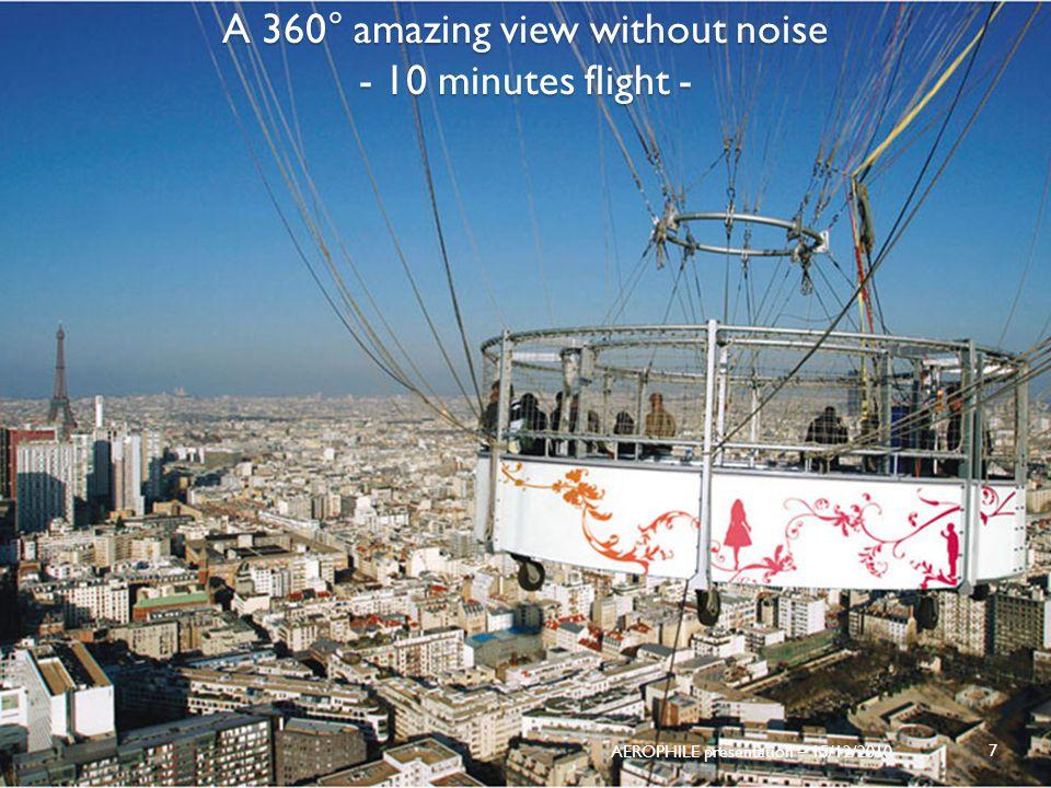 AEROPHILE presentation – 15/12/2010 28 Open since 2009 – 120 000 passengers per year