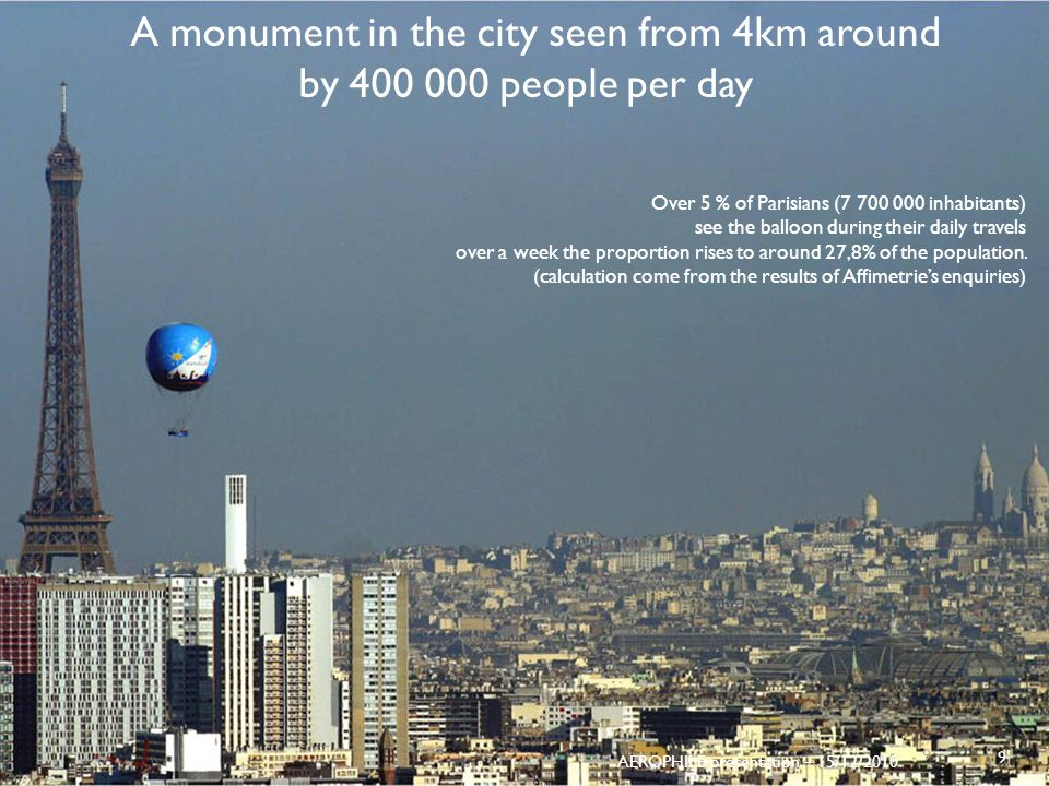 9 A monument in the city seen from 4km around by 400 000 people per day Over 5 % of Parisians (7 700 000 inhabitants) see the balloon during their dai