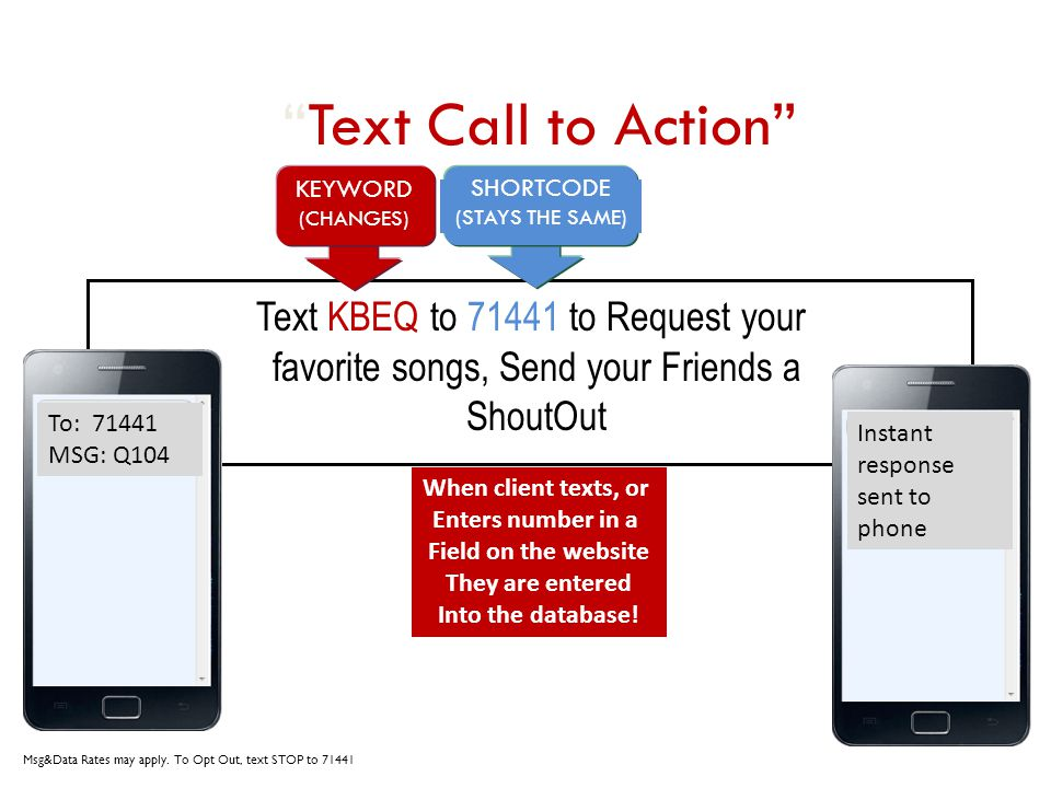 Text Call to Action Text KBEQ to to Request your favorite songs, Send your Friends a ShoutOut KEYWORD (CHANGES) SHORTCODE (STAYS THE SAME) When client texts, or Enters number in a Field on the website They are entered Into the database.