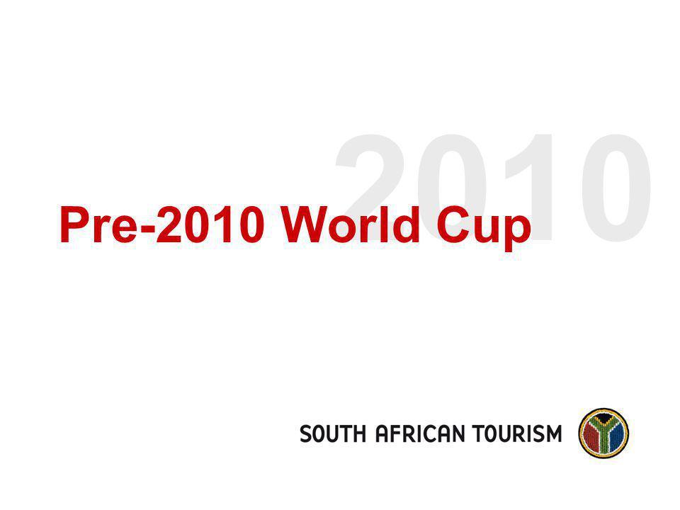 2010 Pre-2010 World Cup