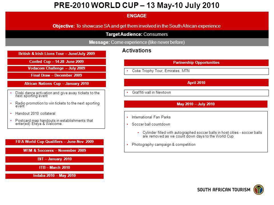 PRE-2010 WORLD CUP – 13 May-10 July 2010 ENGAGE Objective: To showcase SA and get them involved in the South African experience Target Audience: Consu