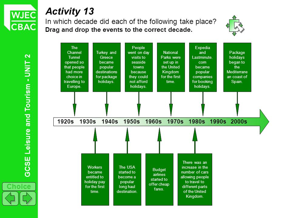 GCSE Leisure and Tourism - UNIT 2 Choice Activity 13 In which decade did each of the following take place? Drag and drop the events to the correct dec