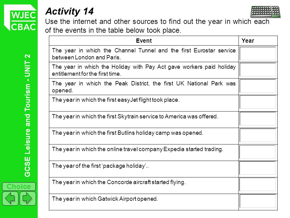 GCSE Leisure and Tourism - UNIT 2 Choice Activity 14 Use the internet and other sources to find out the year in which each of the events in the table