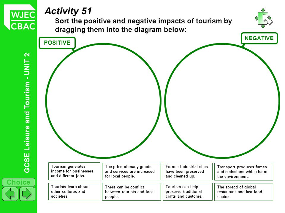 GCSE Leisure and Tourism - UNIT 2 Choice Activity 51 Sort the positive and negative impacts of tourism by dragging them into the diagram below: POSITI