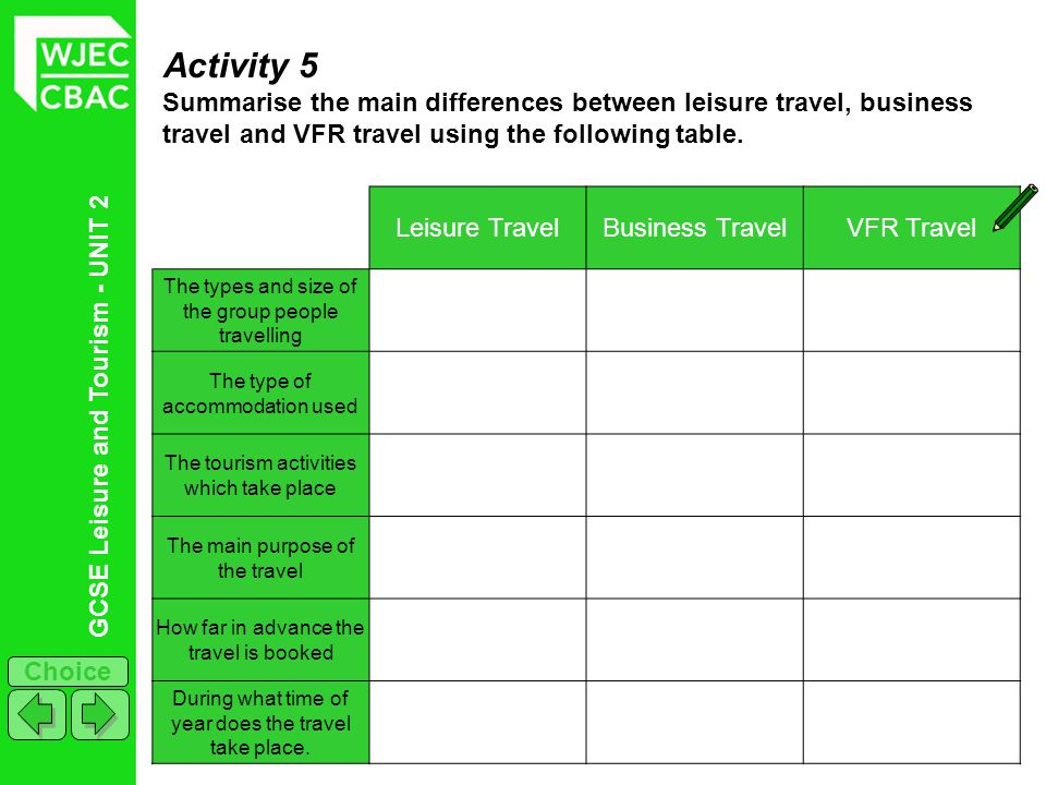 GCSE Leisure and Tourism - UNIT 2 Choice Activity 5 Summarise the main differences between leisure travel, business travel and VFR travel using the fo