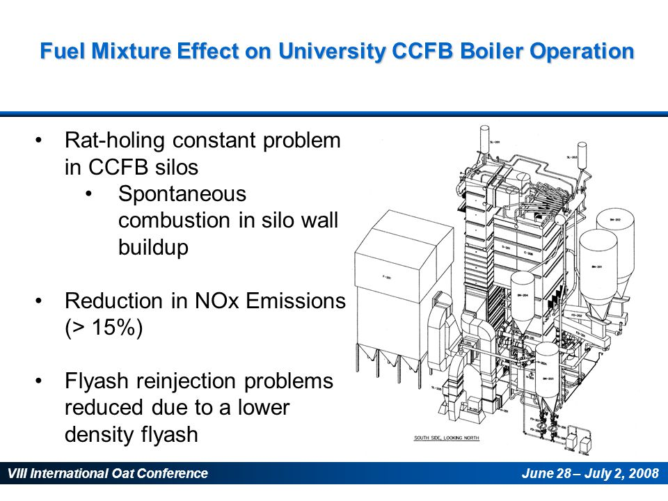 VIII International Oat ConferenceJune 28 – July 2, 2008 Fuel Mixture Effect on University CCFB Boiler Operation Rat-holing constant problem in CCFB silos Spontaneous combustion in silo wall buildup Reduction in NOx Emissions (> 15%) Flyash reinjection problems reduced due to a lower density flyash