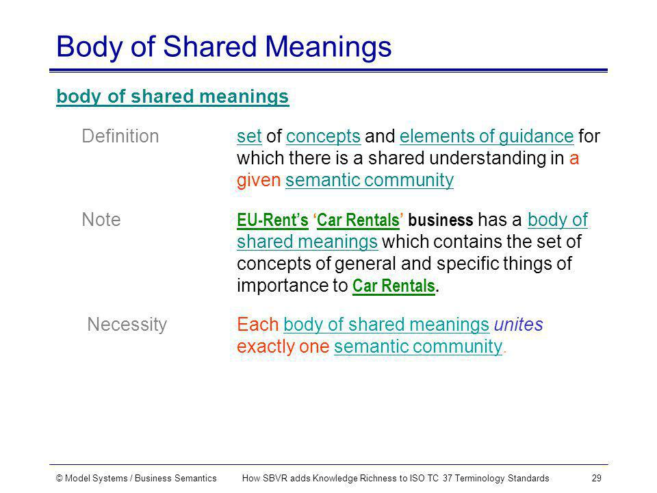 © Model Systems / Business SemanticsHow SBVR adds Knowledge Richness to ISO TC 37 Terminology Standards29 Body of Shared Meanings body of shared meanings Definitionset of concepts and elements of guidance for which there is a shared understanding in a given semantic community Note EU-Rents Car Rentals business has a body of shared meanings which contains the set of concepts of general and specific things of importance to Car Rentals.