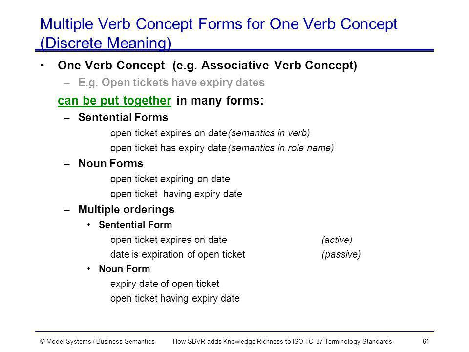 © Model Systems / Business SemanticsHow SBVR adds Knowledge Richness to ISO TC 37 Terminology Standards61 Multiple Verb Concept Forms for One Verb Concept (Discrete Meaning) One Verb Concept (e.g.