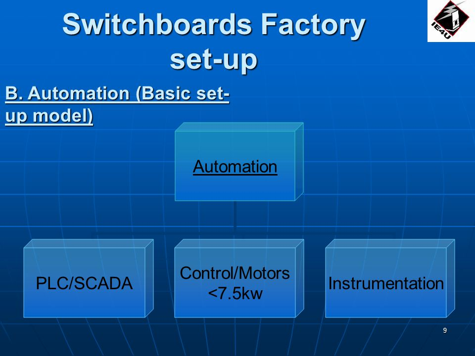 9 Automation PLC/SCADA Control/Motors <7.5kw Instrumentation Switchboards Factory set-up B.