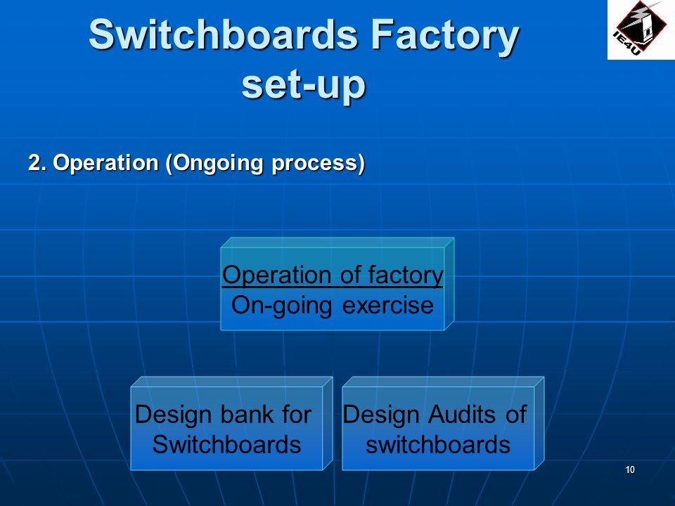 10 2. Operation (Ongoing process) Operation of factory On-going exercise Design bank for Switchboards Design Audits of switchboards Switchboards Facto