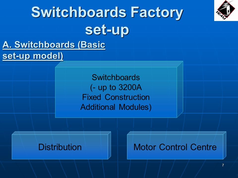 8 Optional set-up model Switchboards over 3200 A Draw-out / Plug-in Systems Design AdministratorSwitchboards (Optional set- up model) Switchboards Factory set-up