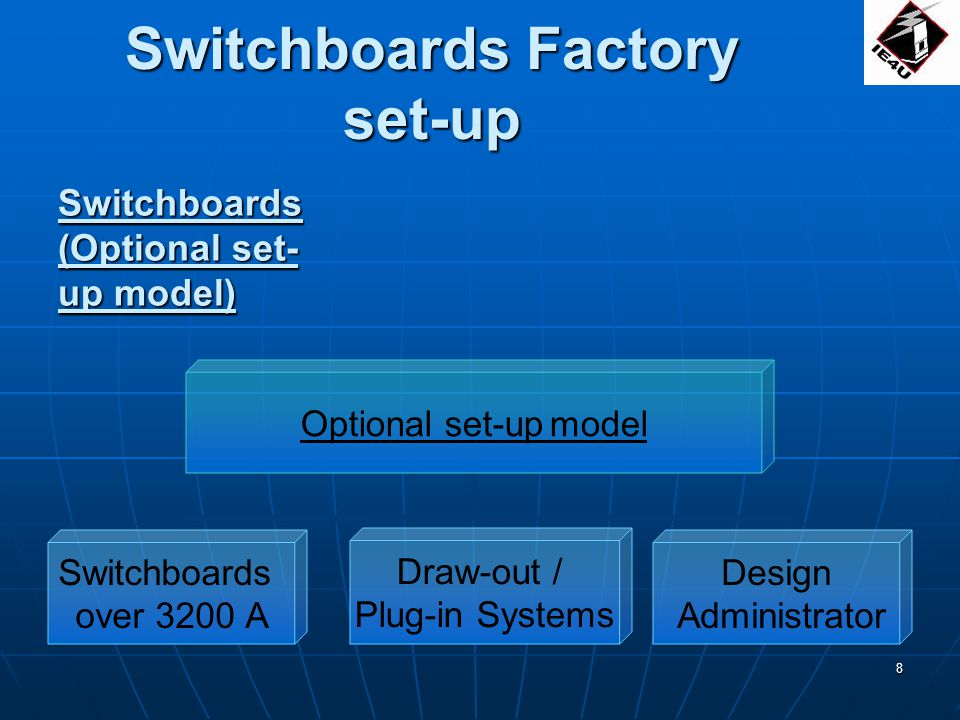 19 Computer & software Software systems selected as required for Accounting Inventory control Management control Quality assurance Estimating Engineering Drafting Sales Routine testing and automation/SCADA packages Computers are standard desk or laptops for mobile applications.