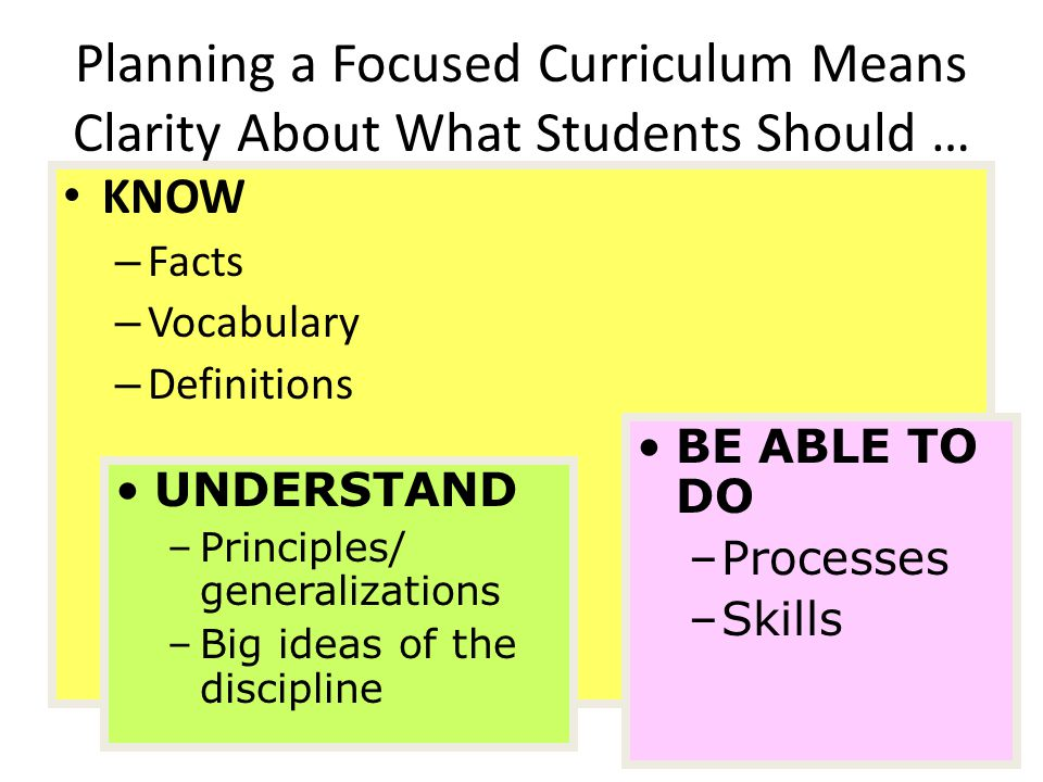 Planning a Focused Curriculum Means Clarity About What Students Should … KNOW – Facts – Vocabulary – Definitions UNDERSTAND –Principles/ generalizations –Big ideas of the discipline BE ABLE TO DO –Processes –Skills