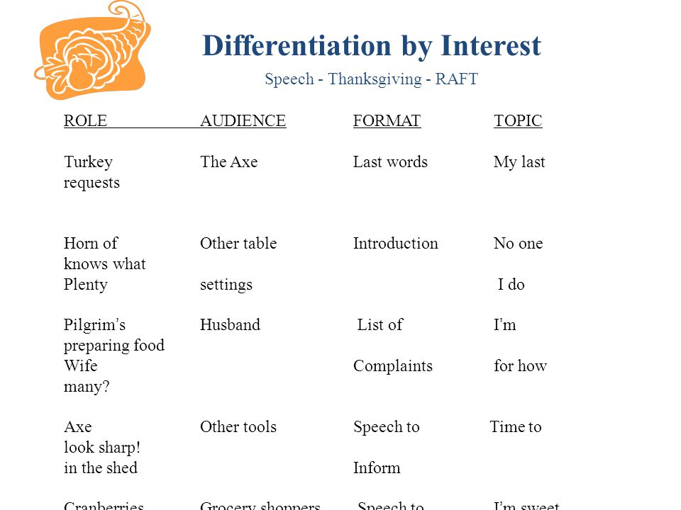 Differentiation by Interest Speech - Thanksgiving - RAFT ROLE AUDIENCE FORMAT TOPIC TurkeyThe Axe Last words My last requests Horn of Other table Introduction No one knows what Plentysettings I do Pilgrim s Husband List of I m preparing food Wife Complaints for how many.