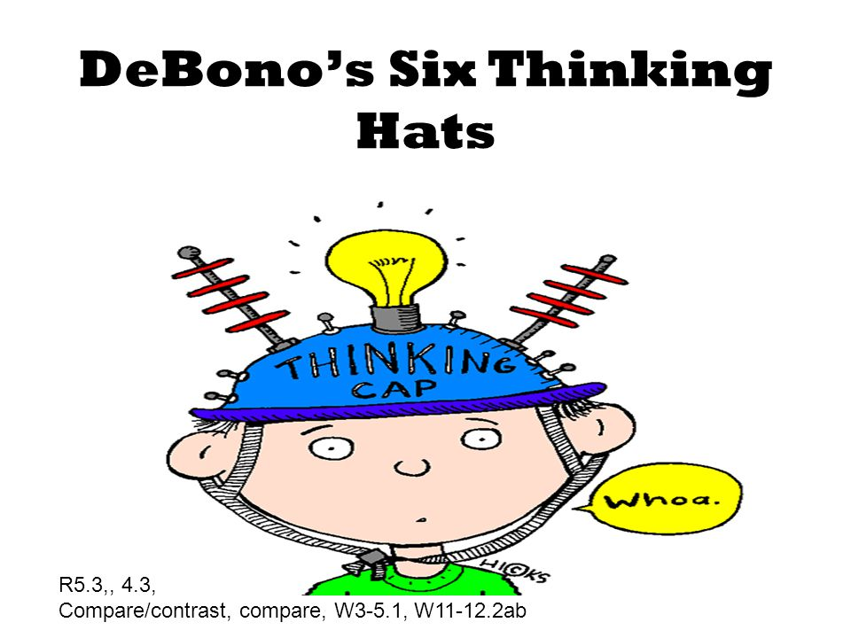 DeBonos Six Thinking Hats R5.3,, 4.3, Compare/contrast, compare, W3-5.1, W11-12.2ab