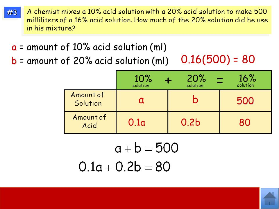 Amount of Solution Amount of Acid ab 500 + = 0.1a0.2b 0.16(500) = 80 80 10% solution 20% solution 16% solution A chemist mixes a 10% acid solution with a 20% acid solution to make 500 milliliters of a 16% acid solution.