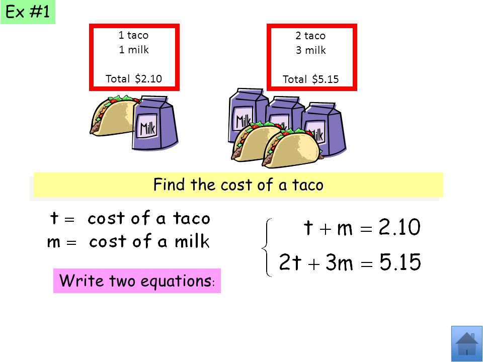 1 taco 1 milk Total $2.10 1 taco 1 milk Total $2.10 2 taco 3 milk Total $5.15 2 taco 3 milk Total $5.15 Ex #1 Write two equations : Find the cost of a taco