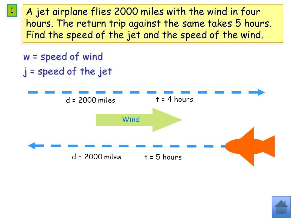 A jet airplane flies 2000 miles with the wind in four hours.