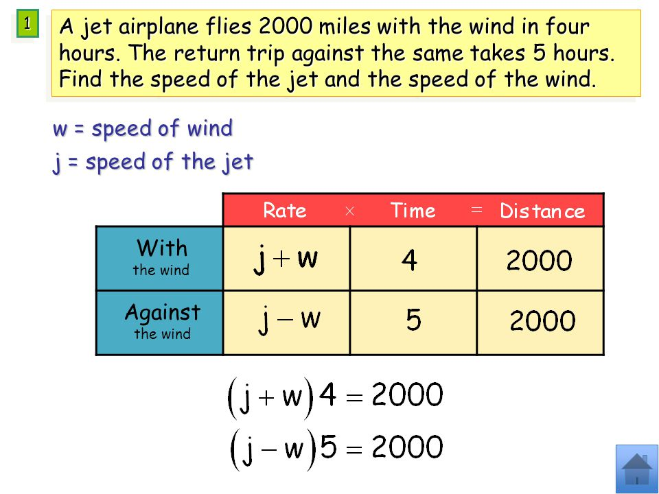 With the wind w = speed of wind 11 j = speed of the jet A jet airplane flies 2000 miles with the wind in four hours.