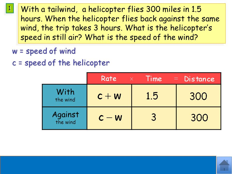 With the wind w = speed of wind 11 c = speed of the helicopter With a tailwind, a helicopter flies 300 miles in 1.5 hours.