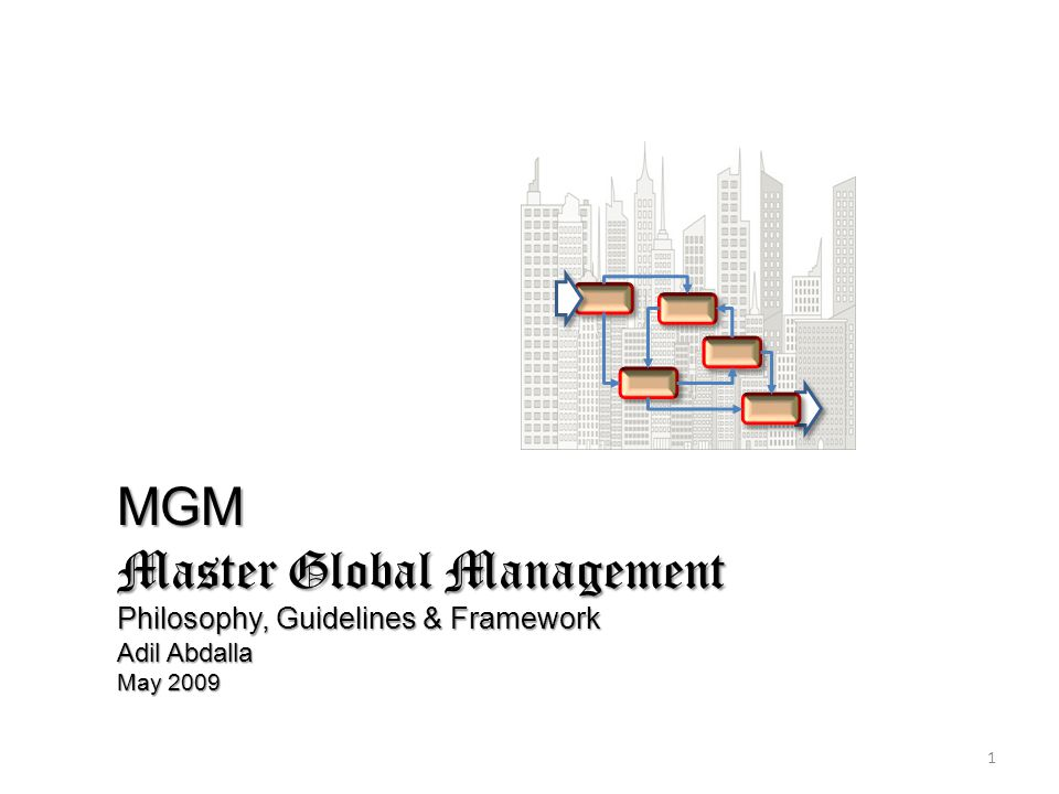 Project 1 Q2Q1Q3Q4 0 0 Out-Sourced Professionals MGM Staff & Administration OPEX: $ 476,000 (AED 1,761,000) Project Expenditures: $10,052,000 (AED 37,192,000) $68K $204K 0 0 $1,436K $4,308K Expenditure 2009 Cost of Design & Management @ 13.5% Project Value @ $250,000,000 on 3 years 22