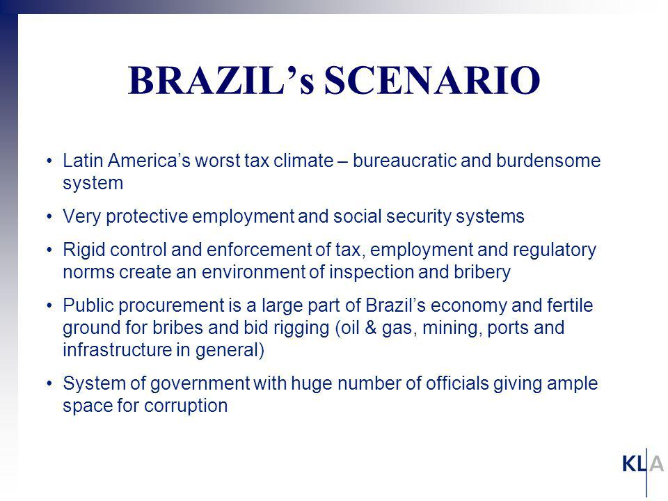 BRAZILs SCENARIO Latin Americas worst tax climate – bureaucratic and burdensome system Very protective employment and social security systems Rigid co