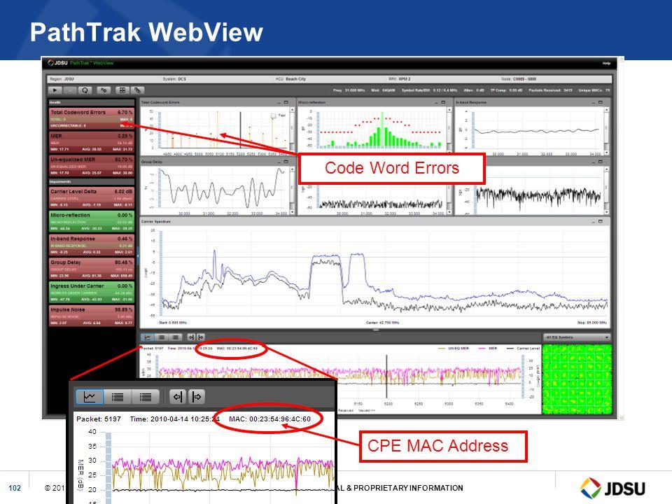 © 2011 JDSU. All rights reserved.JDSU CONFIDENTIAL & PROPRIETARY INFORMATION102 PathTrak WebView CPE MAC Address Code Word Errors