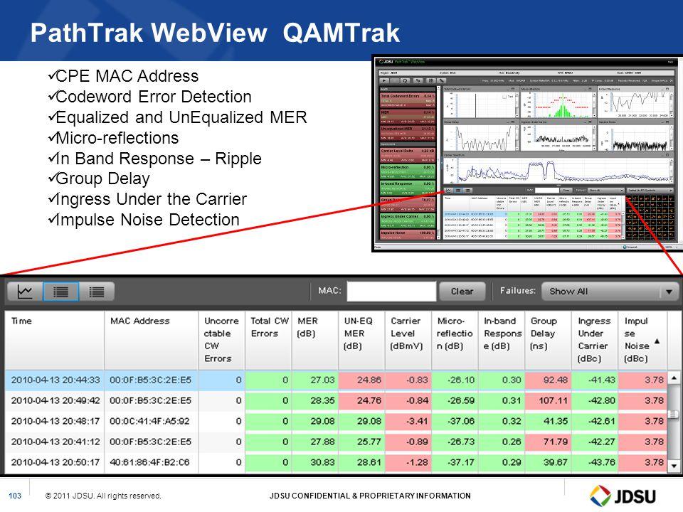 © 2011 JDSU. All rights reserved.JDSU CONFIDENTIAL & PROPRIETARY INFORMATION103 PathTrak WebView QAMTrak CPE MAC Address Codeword Error Detection Equa