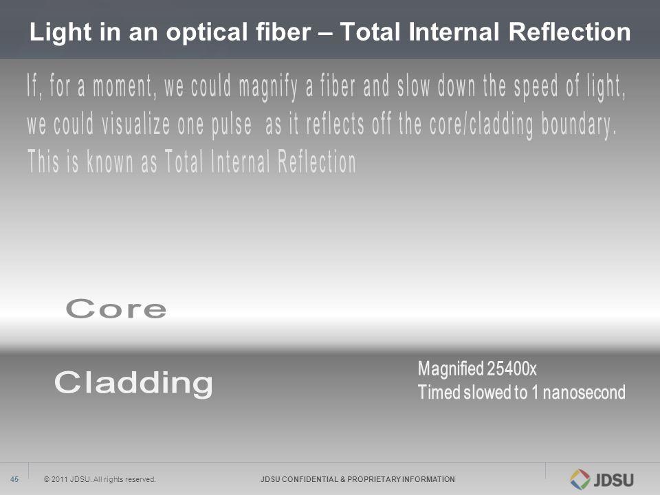 © 2011 JDSU. All rights reserved.JDSU CONFIDENTIAL & PROPRIETARY INFORMATION45 Light in an optical fiber – Total Internal Reflection