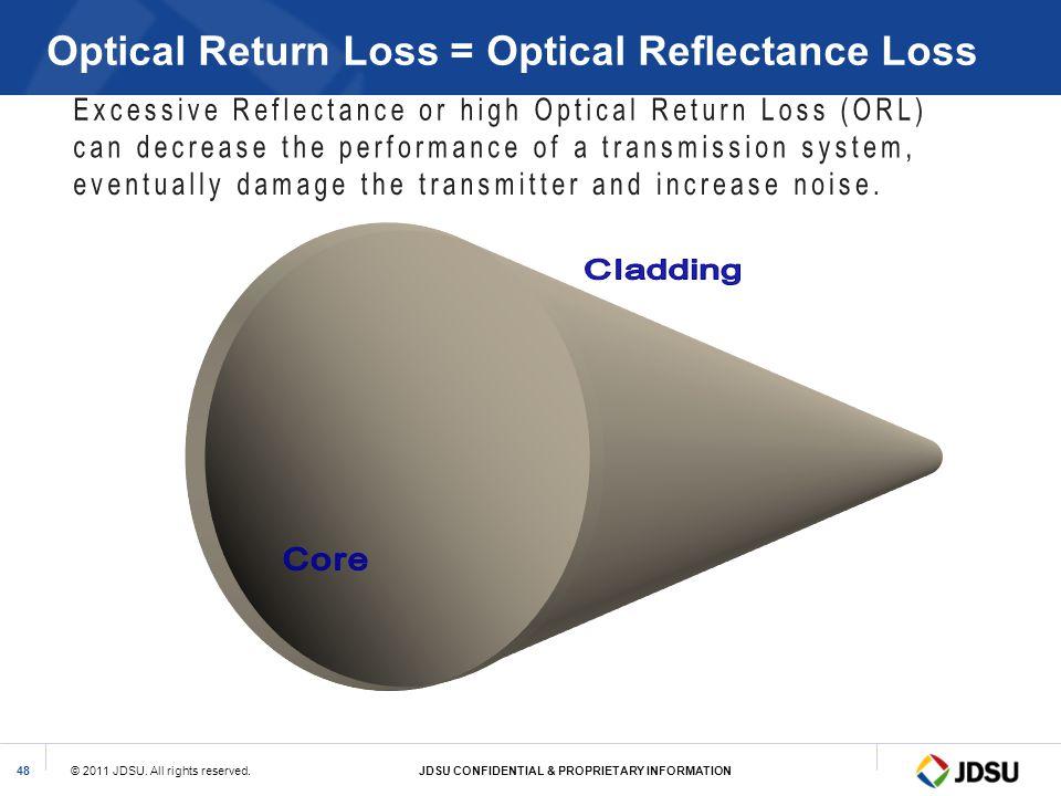 © 2011 JDSU. All rights reserved.JDSU CONFIDENTIAL & PROPRIETARY INFORMATION48 Optical Return Loss = Optical Reflectance Loss