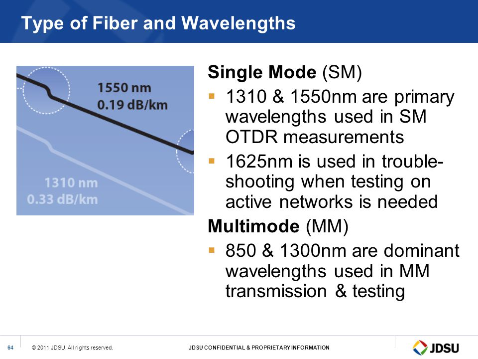 © 2011 JDSU. All rights reserved.JDSU CONFIDENTIAL & PROPRIETARY INFORMATION64 Type of Fiber and Wavelengths Single Mode (SM) 1310 & 1550nm are primar