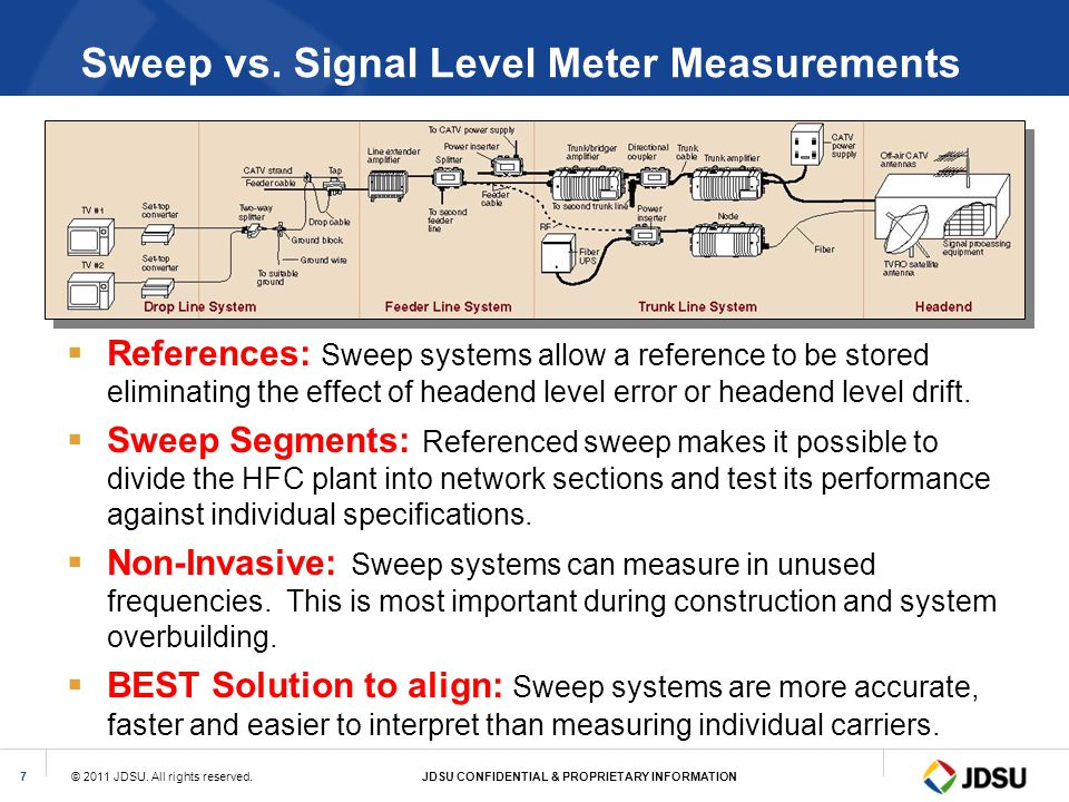 © 2011 JDSU. All rights reserved.JDSU CONFIDENTIAL & PROPRIETARY INFORMATION7 Sweep vs. Signal Level Meter Measurements References: Sweep systems allo