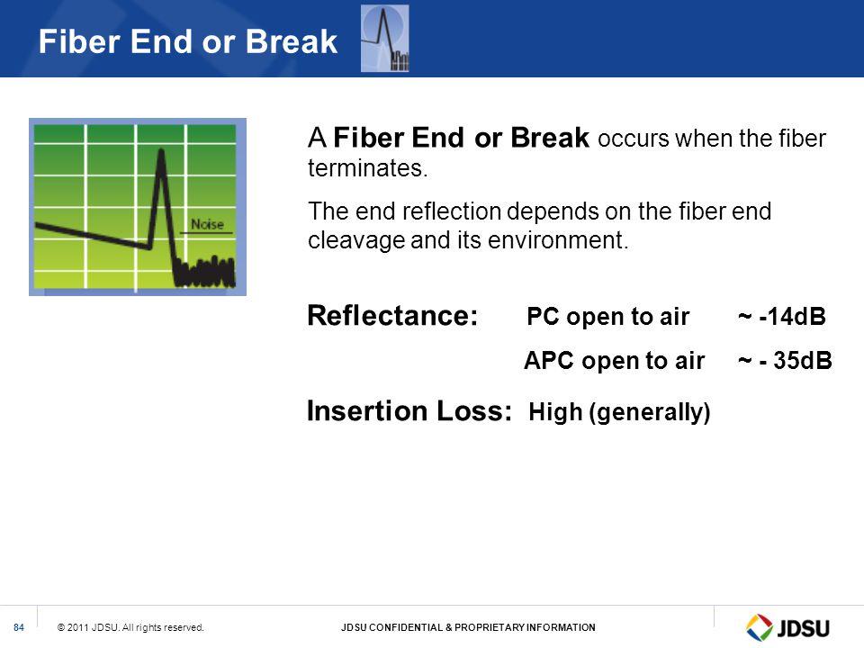 © 2011 JDSU. All rights reserved.JDSU CONFIDENTIAL & PROPRIETARY INFORMATION84 Fiber End or Break A Fiber End or Break occurs when the fiber terminate