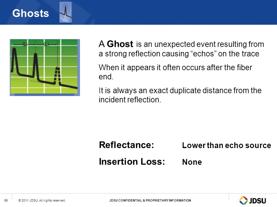 © 2011 JDSU. All rights reserved.JDSU CONFIDENTIAL & PROPRIETARY INFORMATION85 Ghosts A Ghost is an unexpected event resulting from a strong reflectio