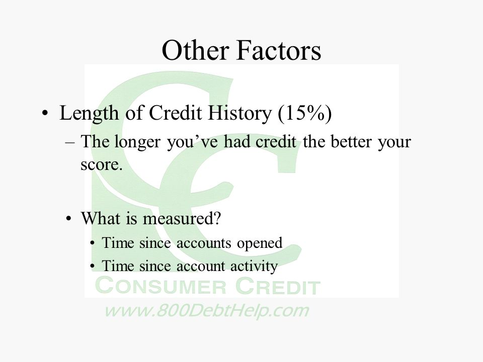 www.800DebtHelp.com Other Factors Length of Credit History (15%) –The longer youve had credit the better your score. What is measured? Time since acco