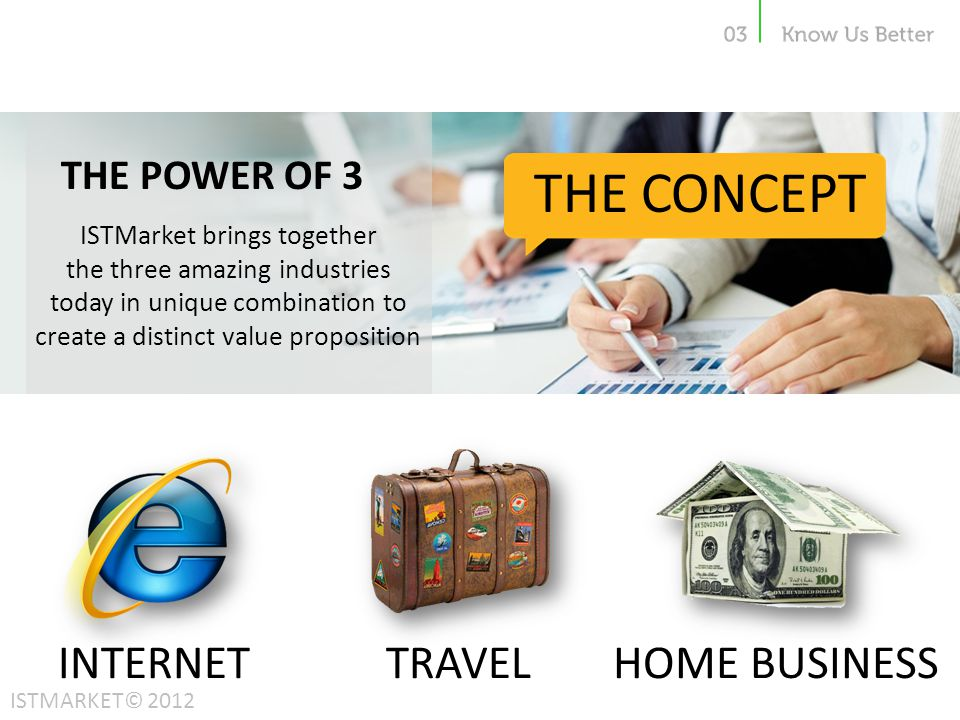 THE POWER OF 3 ISTMarket brings together the three amazing industries today in unique combination to create a distinct value proposition THE CONCEPT INTERNETTRAVELHOME BUSINESS ISTMARKET© 2012