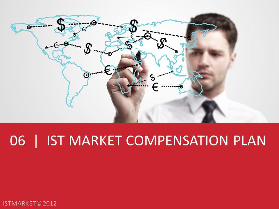 06 | IST MARKET COMPENSATION PLAN ISTMARKET© 2012