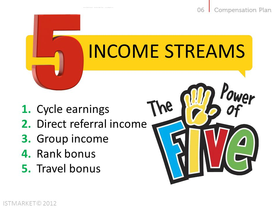 INCOME STREAMS 1.Cycle earnings 2. Direct referral income 3.