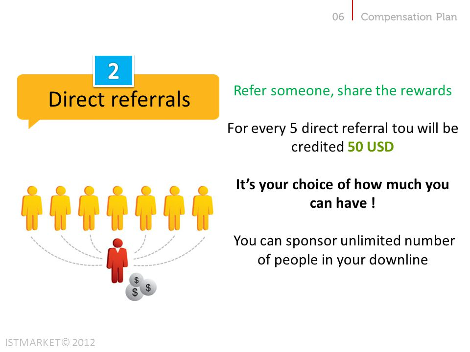 Refer someone, share the rewards For every 5 direct referral tou will be credited 50 USD Its your choice of how much you can have .