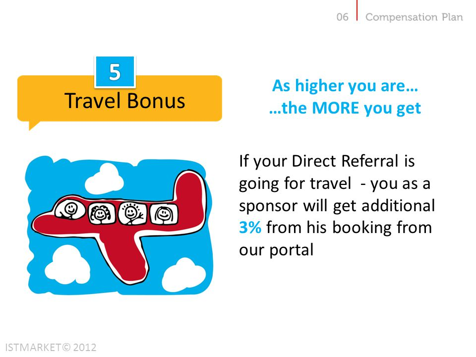 Travel Bonus As higher you are… …the MORE you get If your Direct Referral is going for travel - you as a sponsor will get additional 3% from his booking from our portal ISTMARKET© 2012