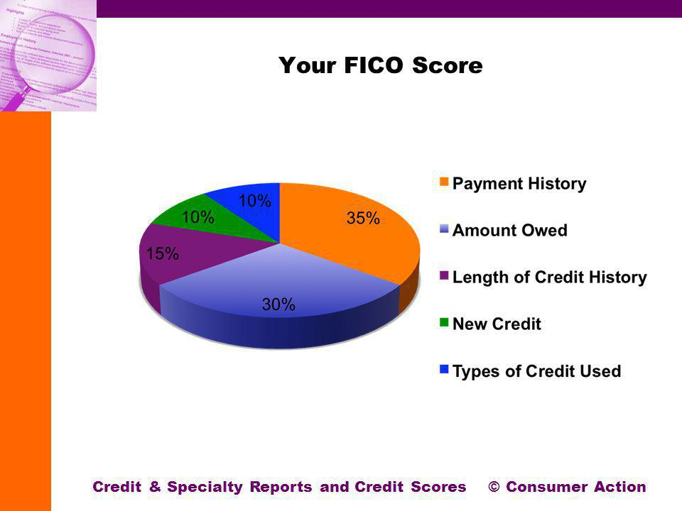 Your FICO Score Credit & Specialty Reports and Credit Scores © Consumer Action