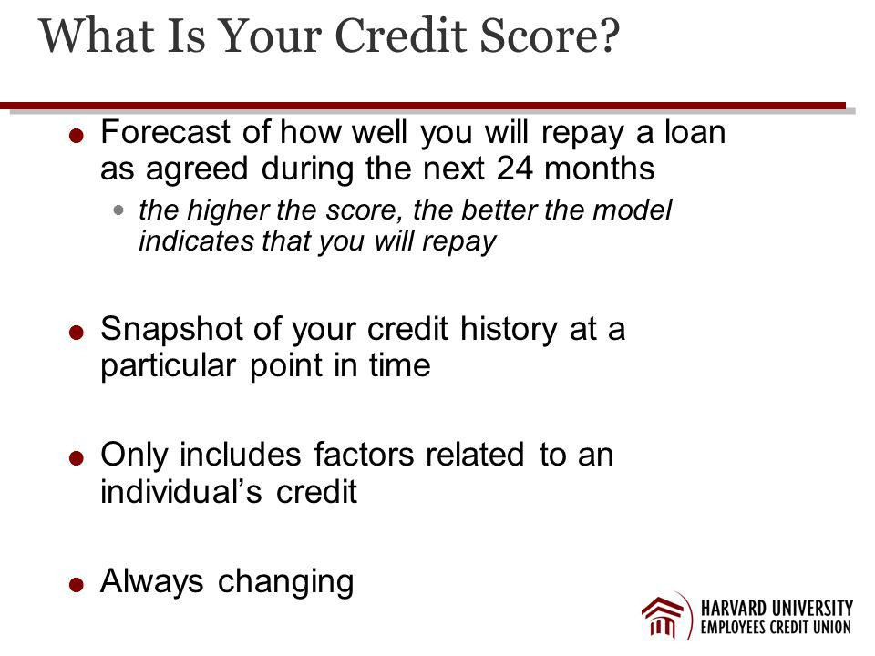 What Is Your Credit Score.