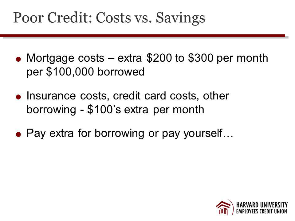Poor Credit: Costs vs.
