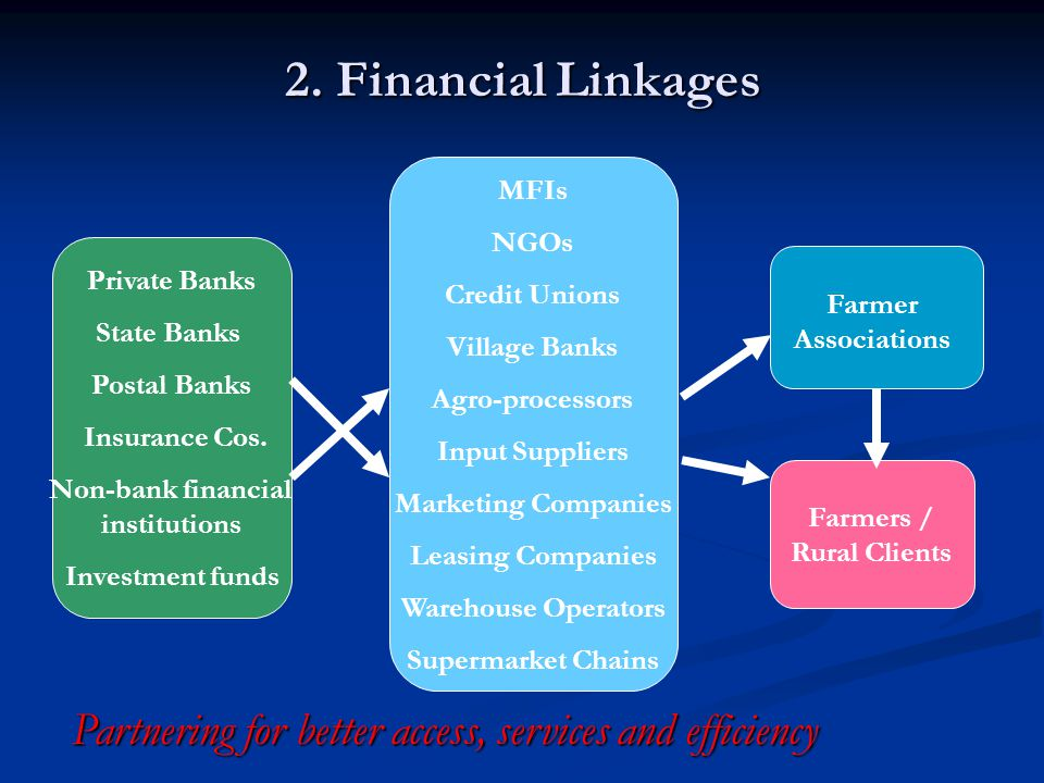 2. Financial Linkages Private Banks State Banks Postal Banks Insurance Cos. Non-bank financial institutions Investment funds MFIs NGOs Credit Unions V