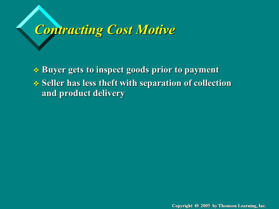 Copyright 2005 by Thomson Learning, Inc. Contracting Cost Motive v Buyer gets to inspect goods prior to payment v Seller has less theft with separatio